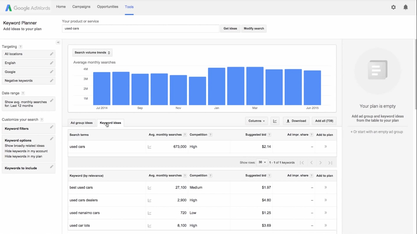 google keyword planner dashboard